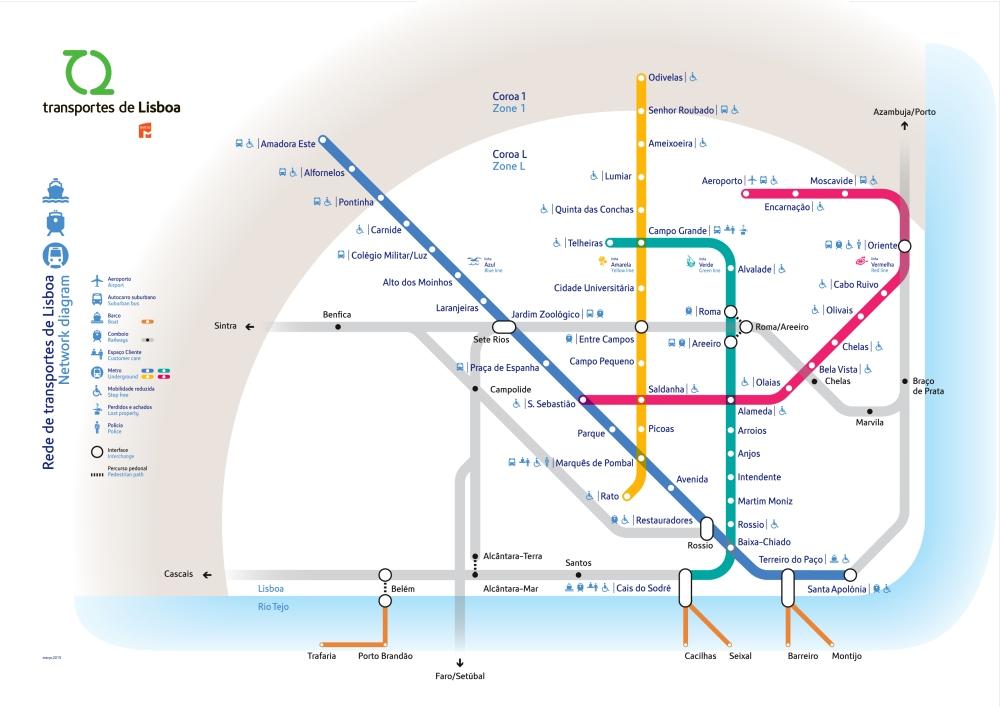 Diagrama da Rede TL A4
