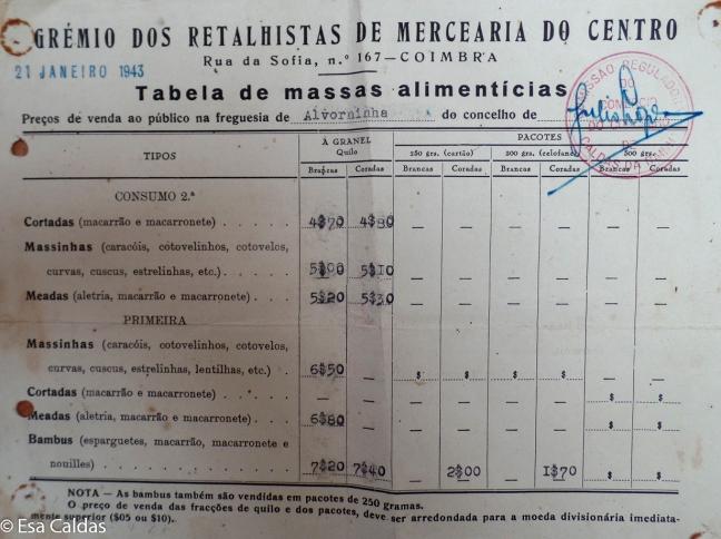 prijslijst_pasta_21_januari_1943
