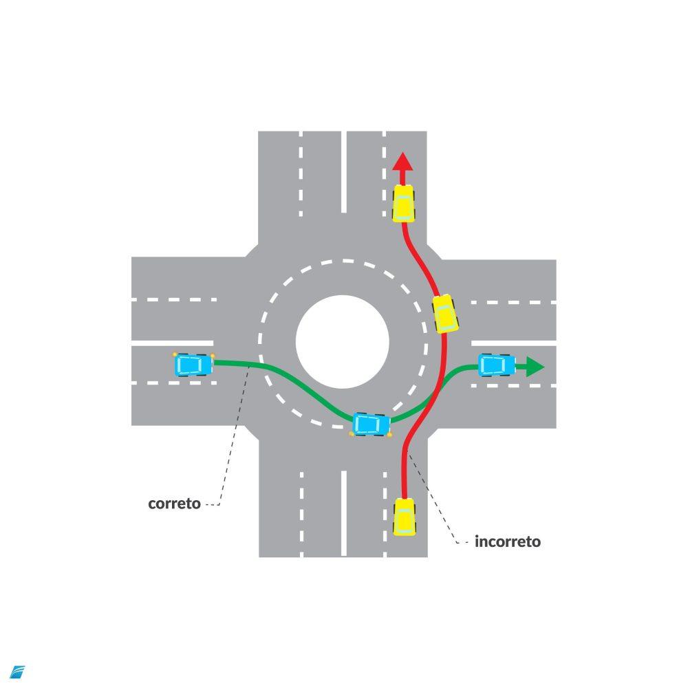 3-Como-circular-correctamente-nas-rotundas[1]